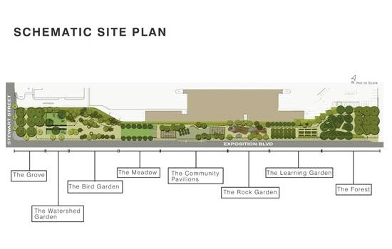Plans for Buffer Park on Exposition Boulevard near Stewart Street. (Image courtesy city of Santa Monica)